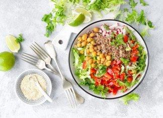 Plant Based Diet Plan For Beginners